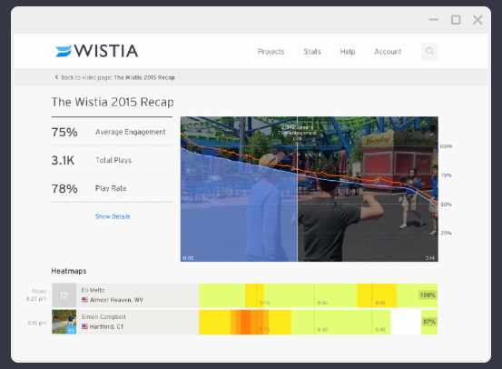 Wistia Review, Pricing, Features & Alternatives- 2018: OMT
